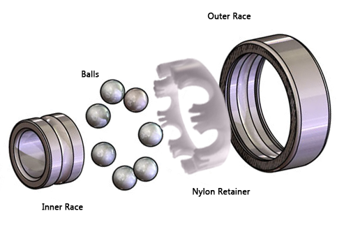 Open Nylon Cage Bearing Structure